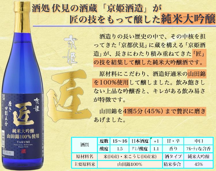 京姫酒造 匠 純米大吟醸の説明