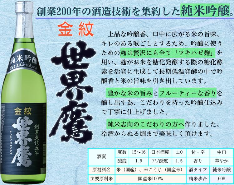 金紋世界鷹 純米吟醸の説明